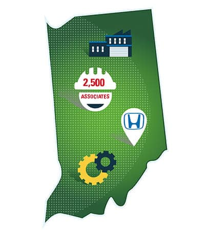 Honda Investments in Indiana