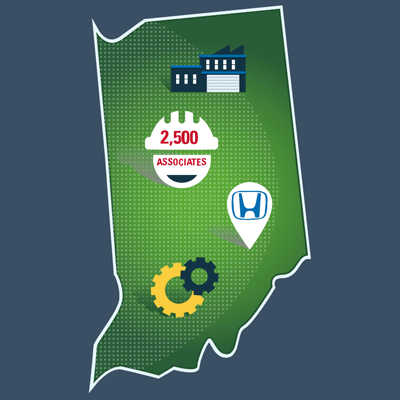 Honda Investments in Indiana Graphic