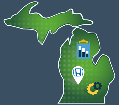 Honda Investments in Michigan