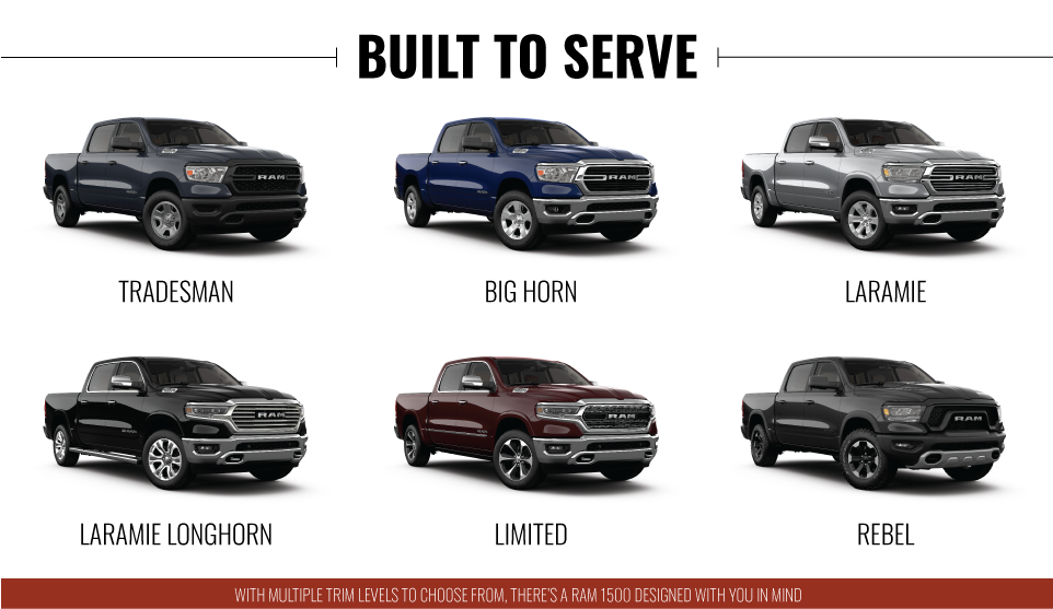 All New Dodge Ram Truck 2019 >> All New 2019 Ram 1500 David Dodge Chrysler Jeep Ram
