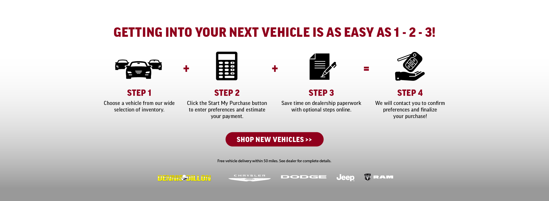 Buying Your Next Vehicle Online