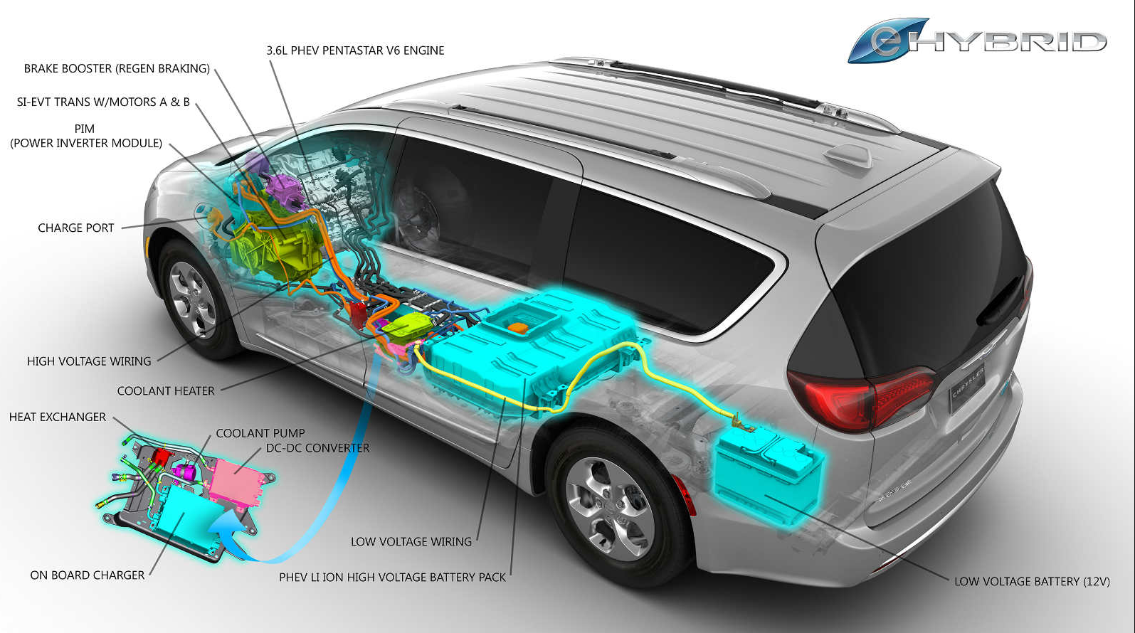 2018 Chrysler Pacifica hybrid performance