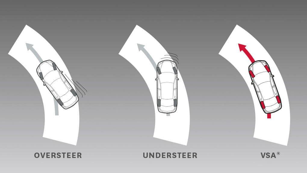 2019 Honda CR-V VSA