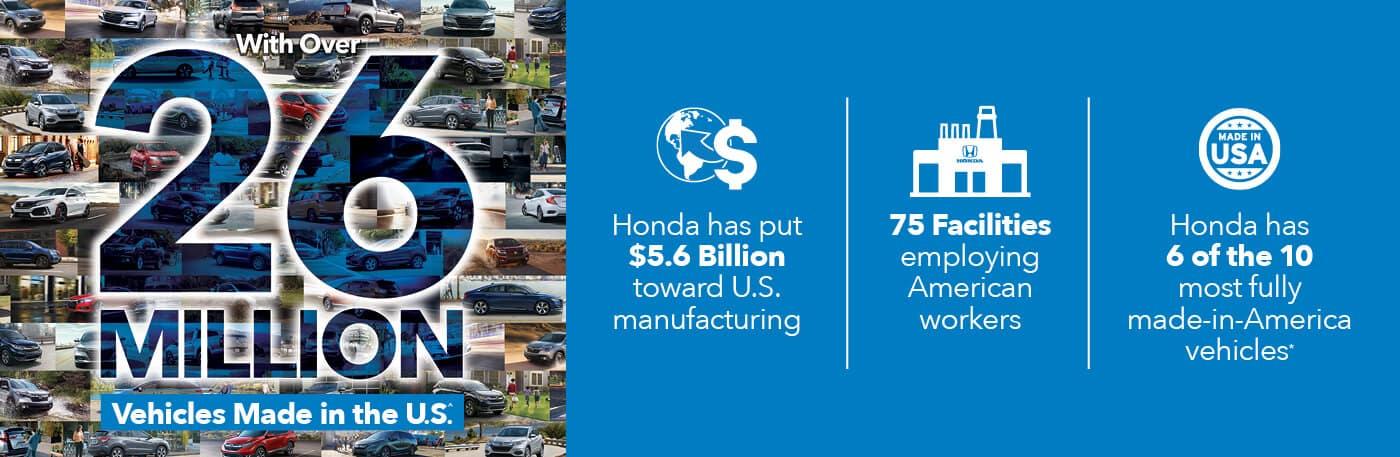 Honda Made in America Detroit Area Honda Dealers Banner