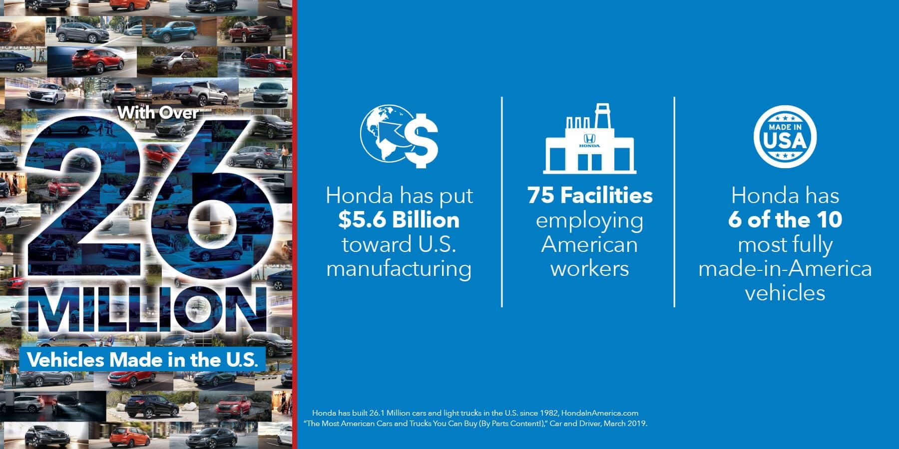Detroit Area Honda Dealers Made in America HP Slide