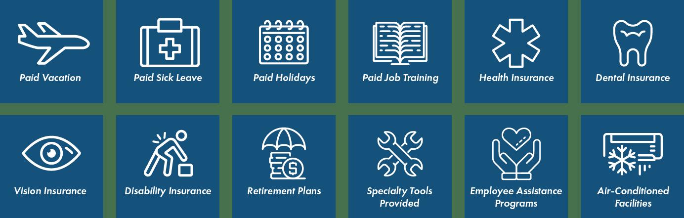Benefits Info Graphic