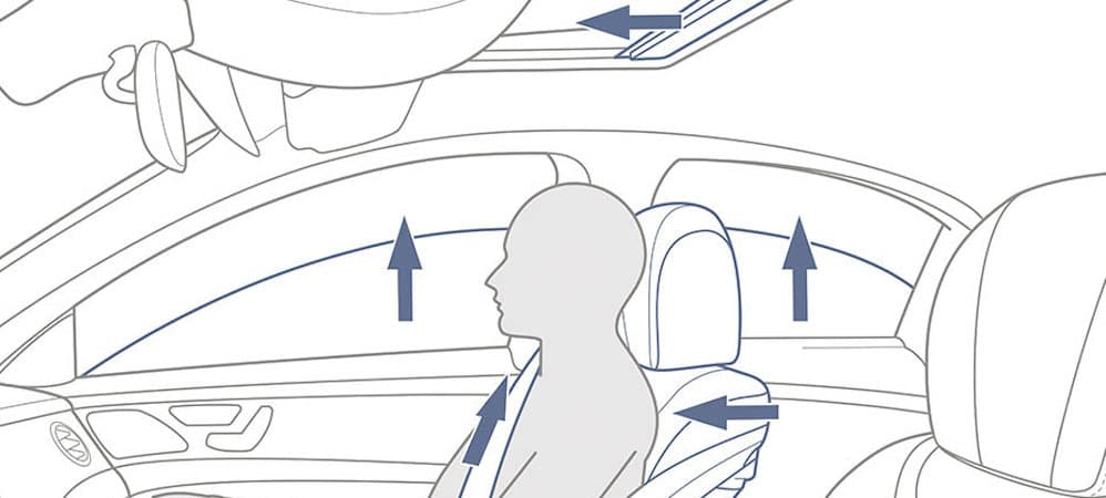 Diagram of how PRESAFE® adjusts seats and windows
