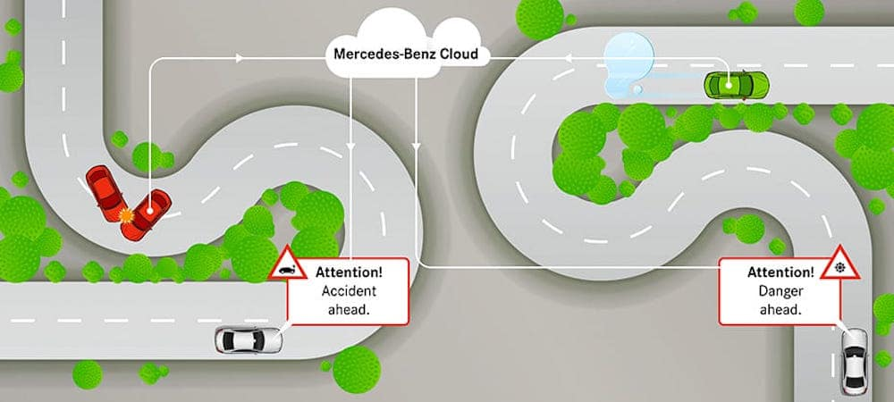Graphic rendering of how Car-to-X Communication works on the road from aerial view
