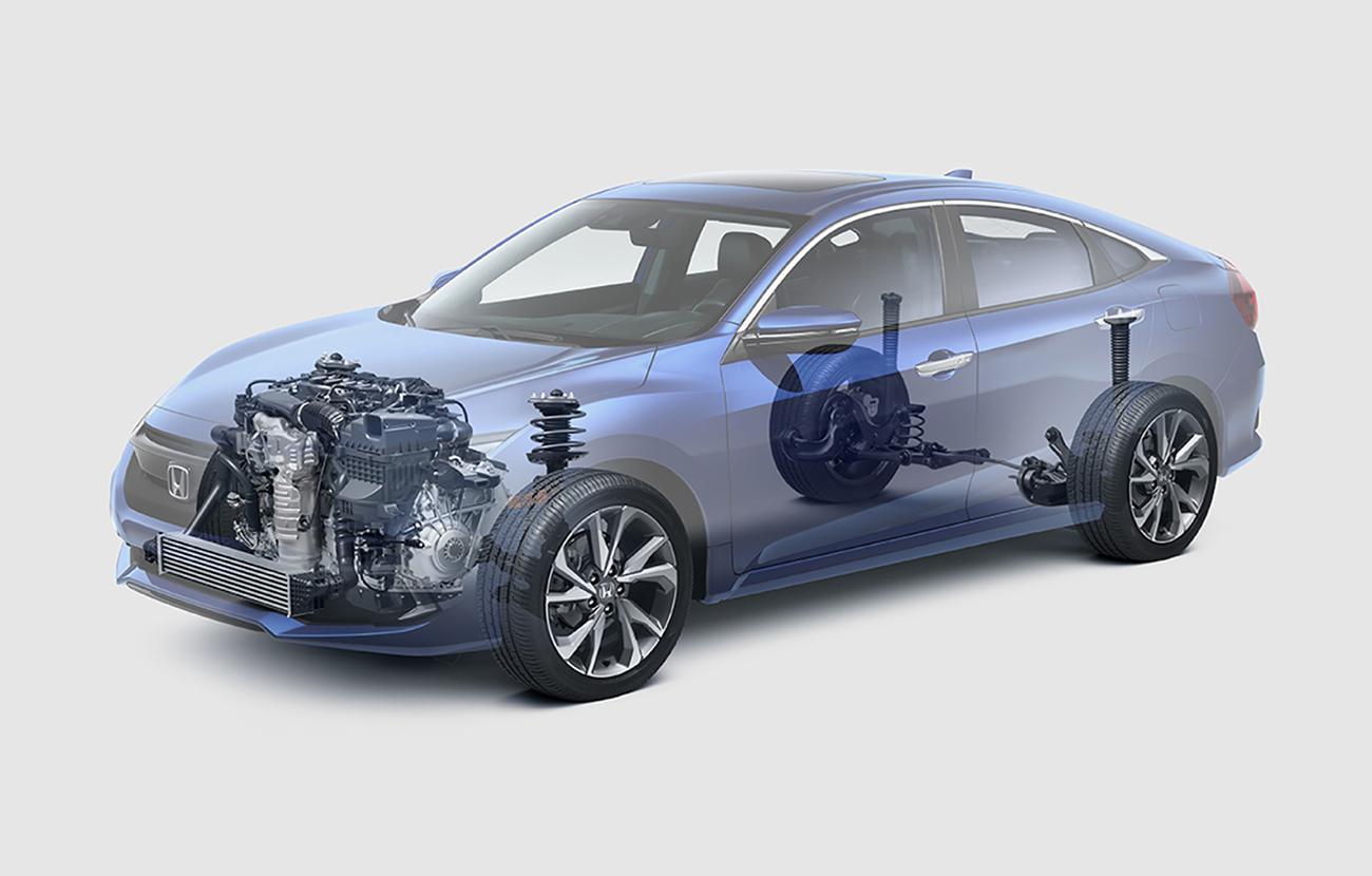 2019 Honda Civic Sedan Performance