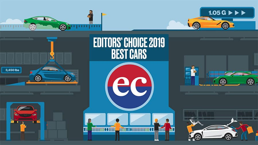 2019 Car & Driver Magazine Editors' Choice Awards