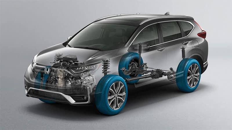 Honda CR-V AWD System