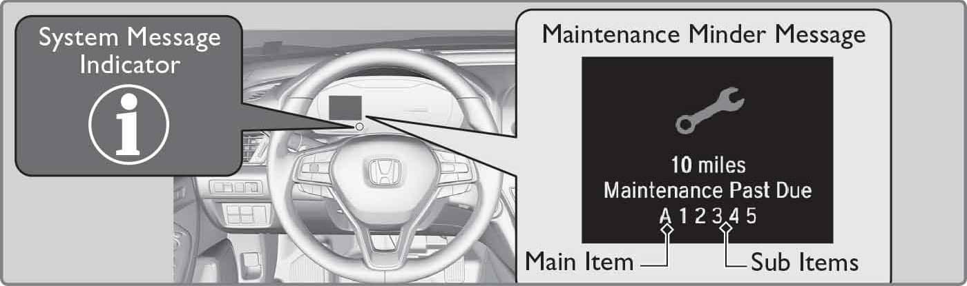 Honda Maintenance Minder System Message Indicator