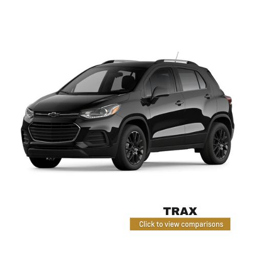 2021 Trax