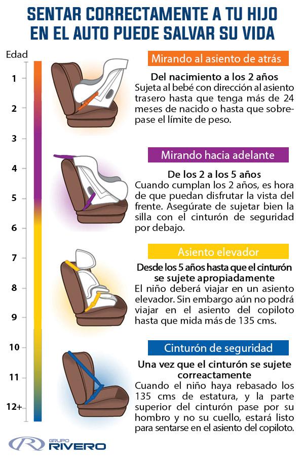 Seguridad para niños en tu Chevrolet | Grupo Rivero