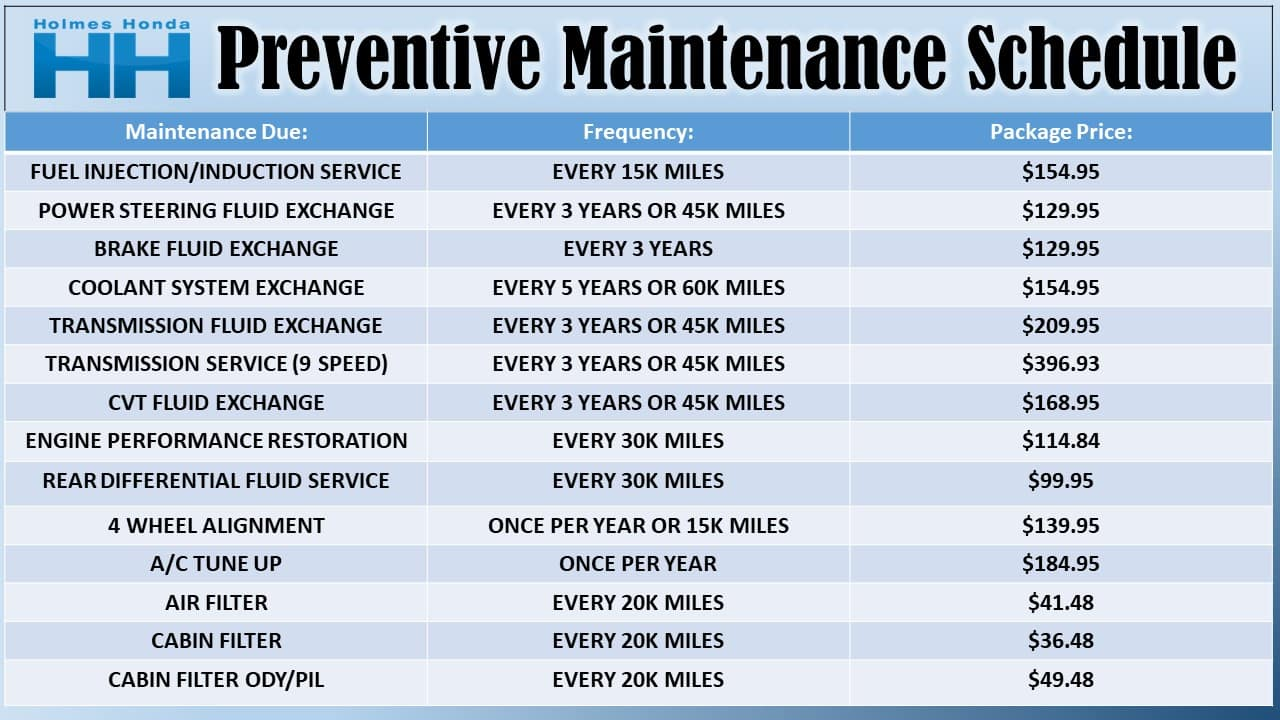 Holmes Honda Bossier City, Recommended Maintenance Packages, Service, Preventative Maintenance Schedule