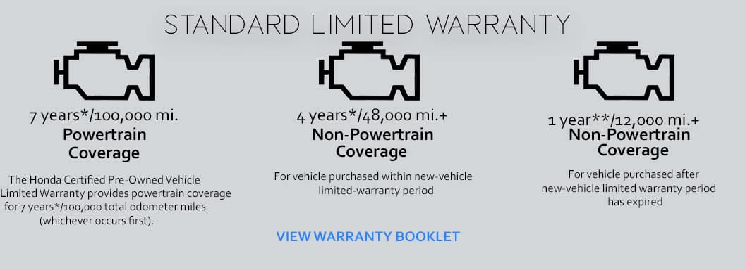 Honda Certified Pre Owned Warranty >> Why Certified Pre Owned Holmes Honda Bossier City