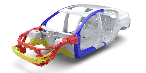 Acura RLX body structure
