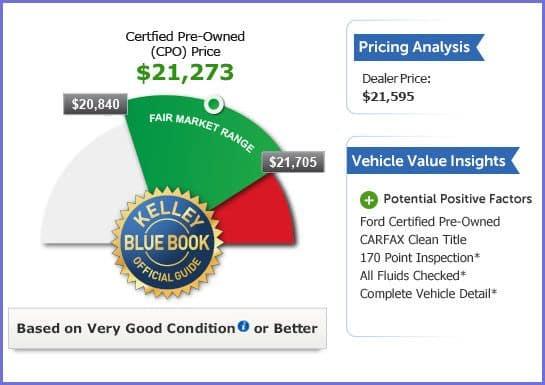 New Kelley Blue Book Used Car Price Advisor Report Photo Pnm Kia