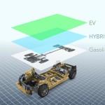 New Subaru Global Platform