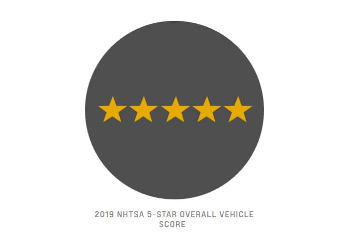5 Star Crash Test Rating
