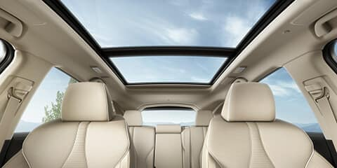 2020 Acura RDX Panoramic Moonroof