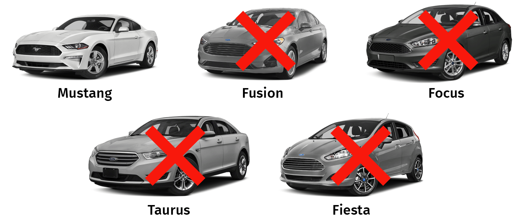 The Future of Ford Cars