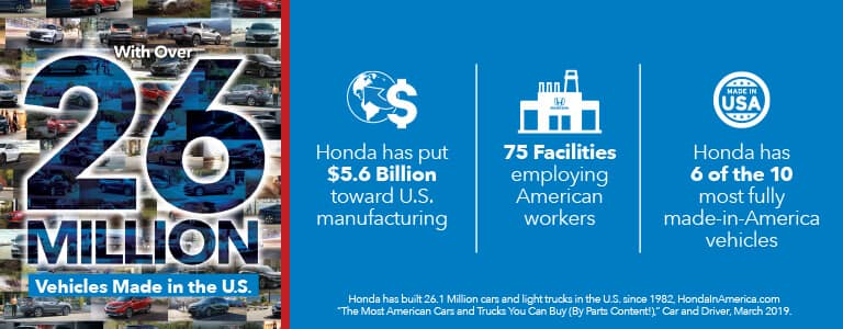 Mid-Michigan Honda Dealers Made in America Mobile Slide