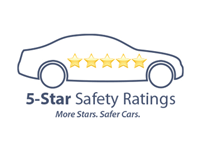2019 Honda Passport NHTSA 5-Star Safety Ratings