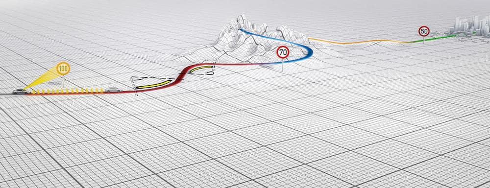 Dramatization of prediction horizon of Porsche InnoDrive technology
