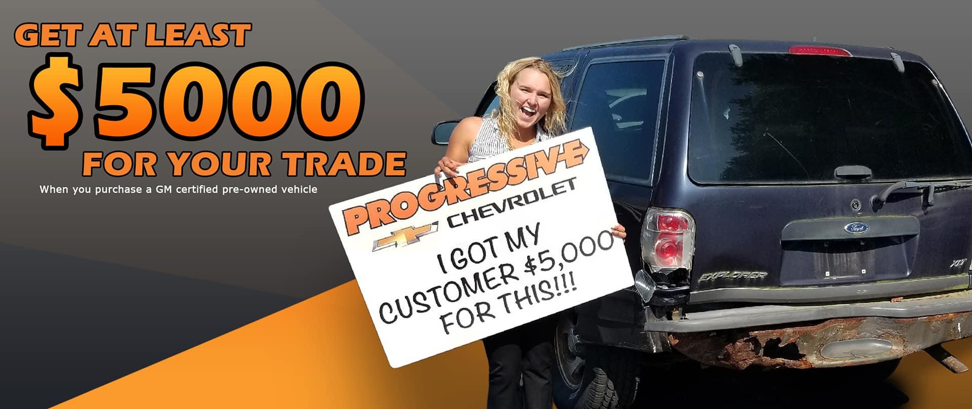 5000 trade in guarantee ford investire soldi all'estero