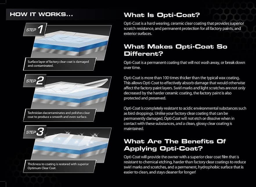 What is OptiCoat