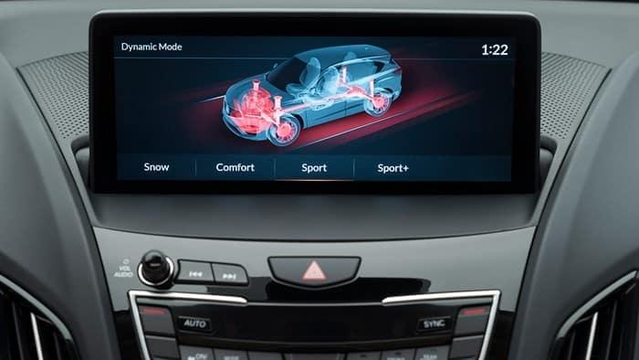 2019 Acura RDX Interior Infotainment