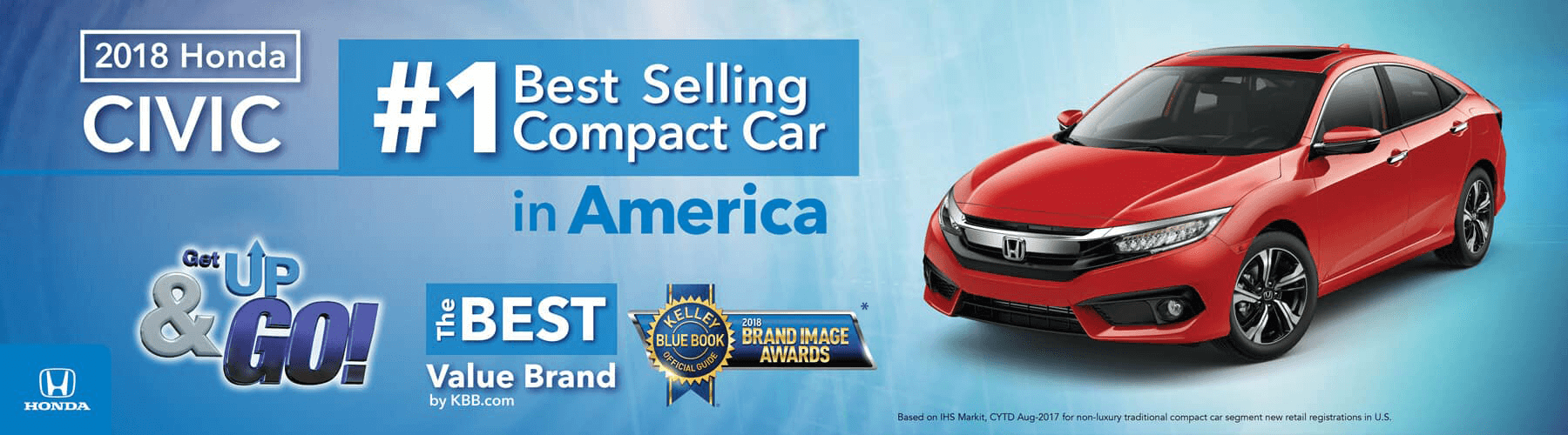 2018 Honda Civic Kelley Blue Book Best-Selling Compact Car in America